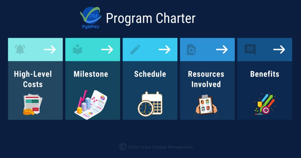 Program charter | PgMP4U | PgMP | PfMP | PMP | USA | Australia | vCare PM
