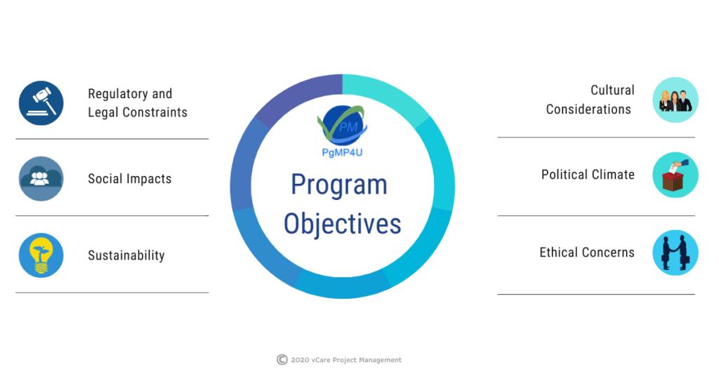 Program Objectives   PgMP   PfMP   PMP   USA   Australia   vCare PM